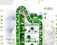 Infographic / The Green Office of the future