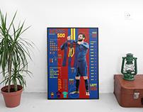 Lionel Messi 500 Infographic.