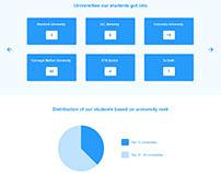 Collegepond - MS website wireframes