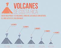 Infografía: Volcanes de Costa Rica