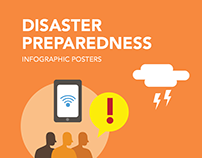 Disaster Preparedness Posters