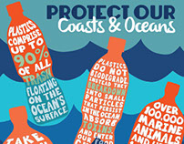Prevent Plastic Pollution