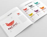 PLC Identity Manual