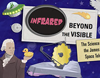 """Infrared: Beyond the Visible"" Animation and Comic Book"