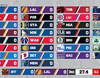 NBA scoreboard (WIP)