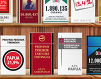 Cigarettes Facts in Indonesia - Infographic