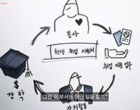 DSU information clip