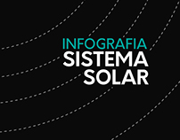 Poster | Infographics Solar System