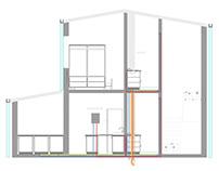 Sistemas de Habitabilidad Sistemas técnicos