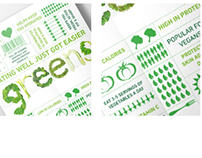 Infographic Poster- GREENS