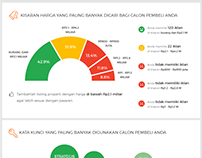 PCPA Infographics
