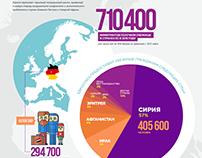 Получившие убежище в странах ЕС в 2016 году
