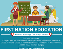 First Nation Infographic