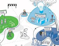 Process illustration – DNV GL