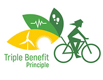 Triple Benefit Principle