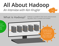 Udemy Industry Insights Podcast: Hadoop Infographic