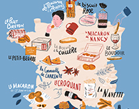 Tour de France des Biscuits // illustrated map