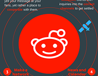 Here Are 7 Ways To Use Reddit That Actually Works