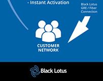 Black Lotus Trade Show Poster