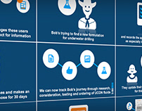 ChemPoint Sales Process Presentation
