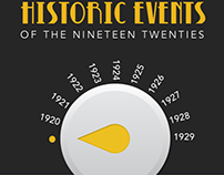 Historic Events of the Nineteen Twenties