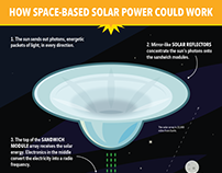 How space-based solar power could work
