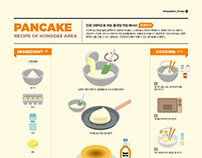 2019_08 Infographics_Recipe : Pancake