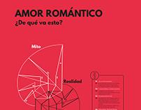 Infografía | Los mitos del amor romántico