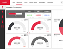 Energy consumption dashboard