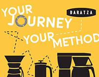 Baratza 2015 Ad Campaign - Collaboration w/The LAB
