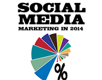 Social Media 2014 - Infographic