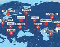 Aarhus Infographic