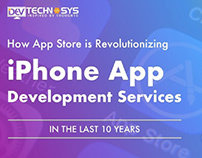 Revolutionizing iPhone App Development Services