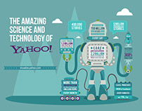 The Amazing Science and Technology of Yahoo!