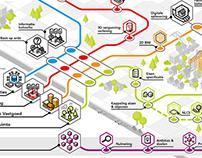 BIM Roadmap | icon design & infographic
