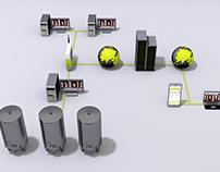 Vinpilot®Control System Network Diagram