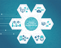 ixtract | Siemens customer survey