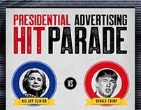 Political Advertising Effectiveness