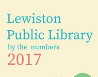 Lewiston Public Library - Infographic