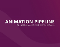 Animation pipeline