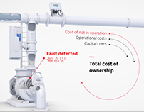 ABB global water & wastewater animation