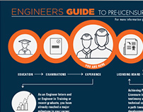 Engineers Guide Infographic