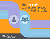 Changing Employee Eating Habits — SlideShare Design