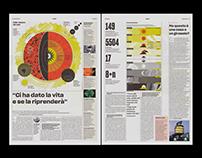 LIVE / Infographics