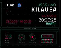 FUI_KILAUEA USGS