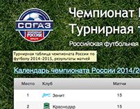 russianfootballtable 2011