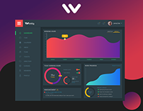Workly, Office dashboard UI-UX design
