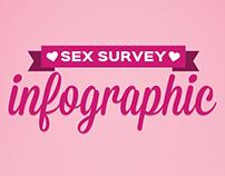 Sex Survey Infographic