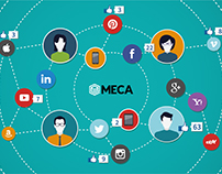 MECA Agencia Digital