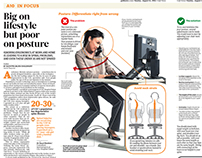Ergonomics: Mind your posture